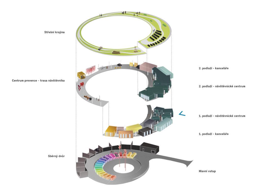 chybikkristof-architects-urban-designers_ekoltes9